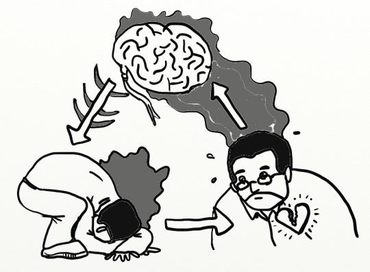 PH - Cognitive Triad